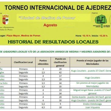 VI Torneo Montañas de Burgos – En Medina de Pomar se sigue apostando por el Ajedrez