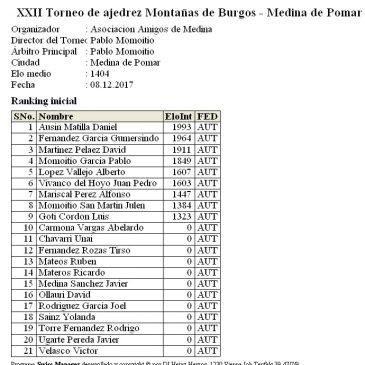 XXII Torneo de ajedrez Montañas de Burgos- 08-12-17 Medina de Pomar